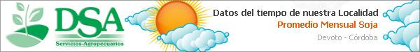 Clima en Devoto Córdoba